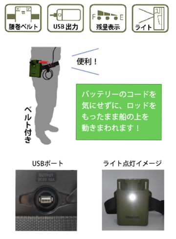 Yq10521_small