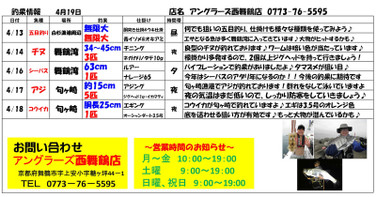 Nishimai0420