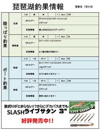 200731