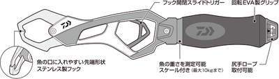 Fishgripsc285_cut04_2